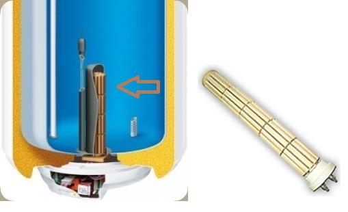 ТЭН водонагревателя