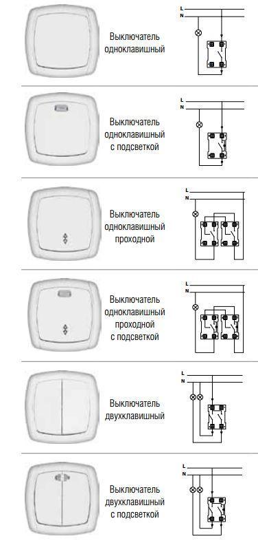 Схемы подключения выключателя света