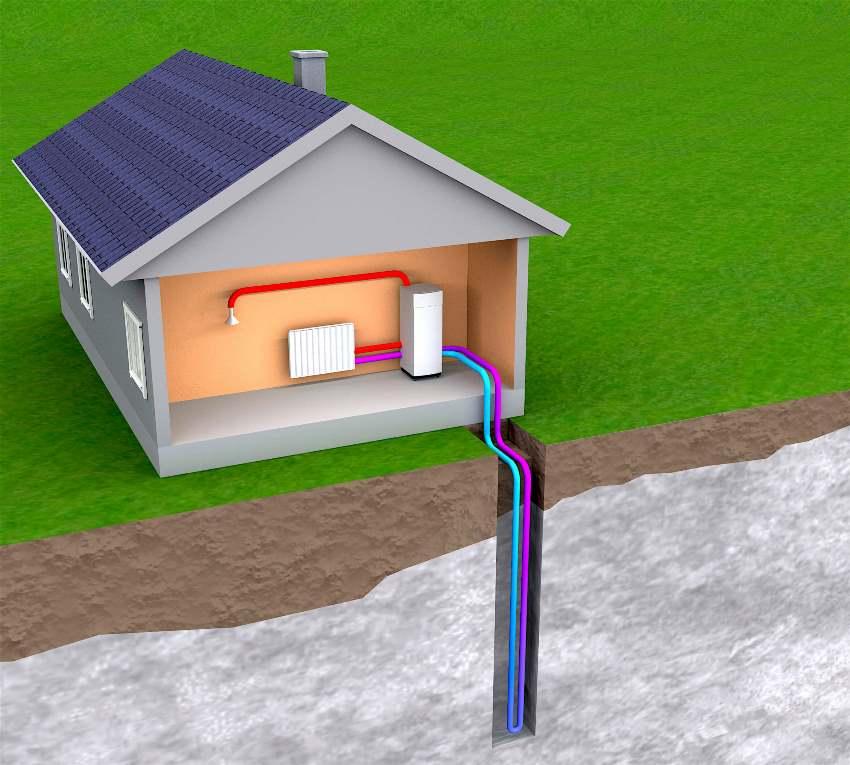 Тепловой насос – вертикальный коллектор
