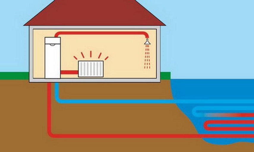 Тепловой насос - водяной коллектор