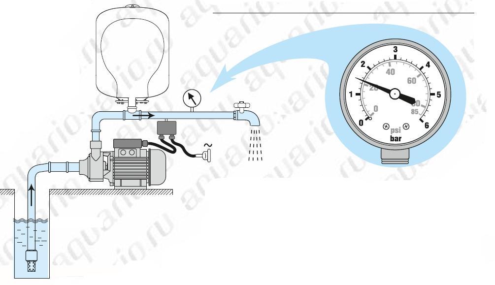 Принцип работы автономной системы водоснабжения