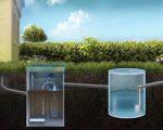 Септик Топас - решение для канализации загородного дома