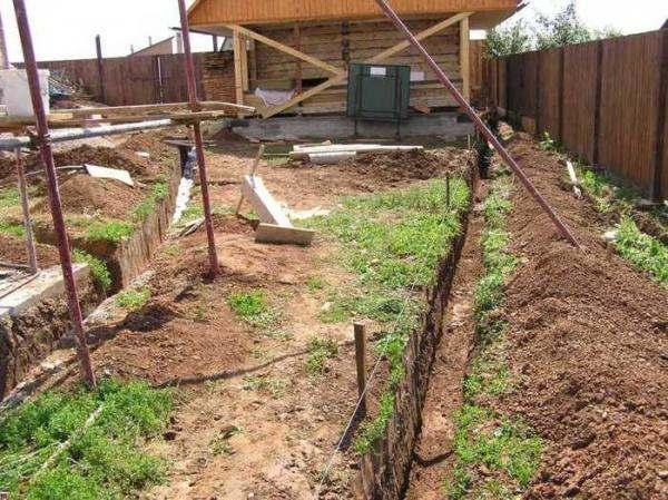 Ливневая канализация в загородном доме