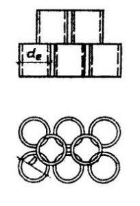 Складирование и перевозка бетонных колец