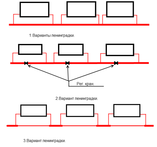 «Ленинградка» — система отопления, схемы и особенности