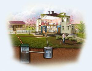 Автономная канализация, вопрос-ответ