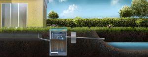 Схема отвода очищенной воды в водоем (возможен только через блок доочистки)