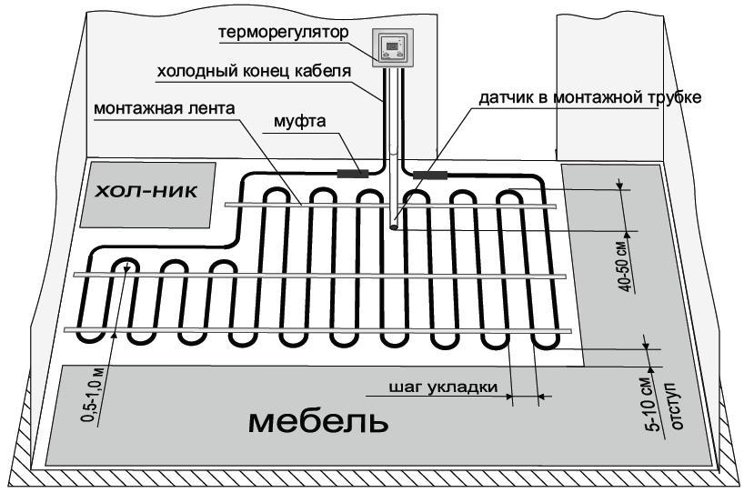 Схема электрического Теплый пол своими руками