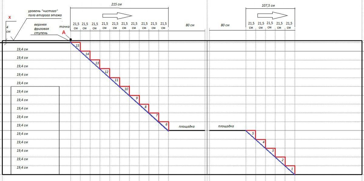 Устройство и расчёт межэтажной лестницы частного дома (2)
