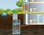 Подбор модели автономной канализации Топас