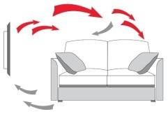 Как работает конвектор