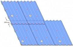 Инструкция покрытия крыши профнастилом своими руками