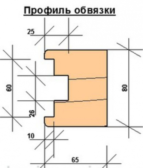 Профиль обвязки двери