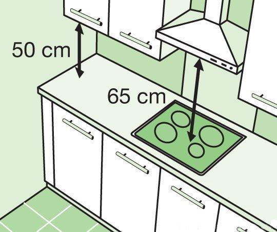 Кухонная плита вытяжка и гарнитур