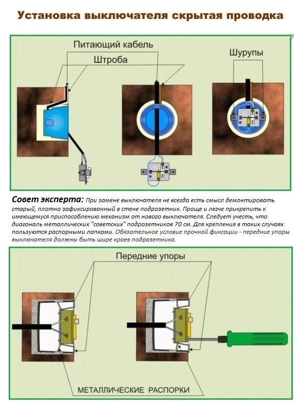 Установка выключателя, скрытая проводка фото