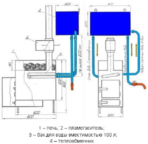 Схема подключения бака в бане