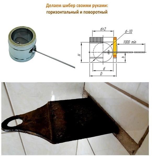 Как самостоятельно изготовить и установить шибер в бане