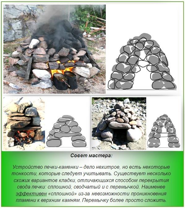Как сложить печь для походной бани?
