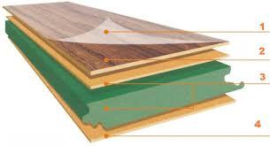 На фото показаны все слои панели из ламината