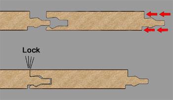 ламинат с замком Loc укладывается путем защелкивания