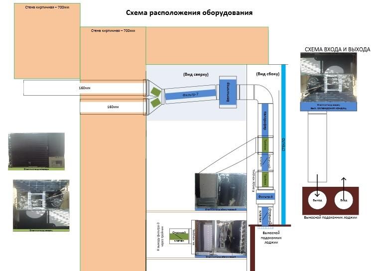 Предварительная схема приточной вентиляции фото