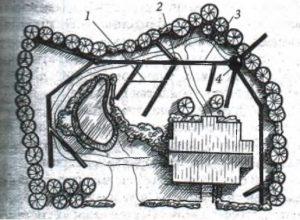 Устройство дренажной системы