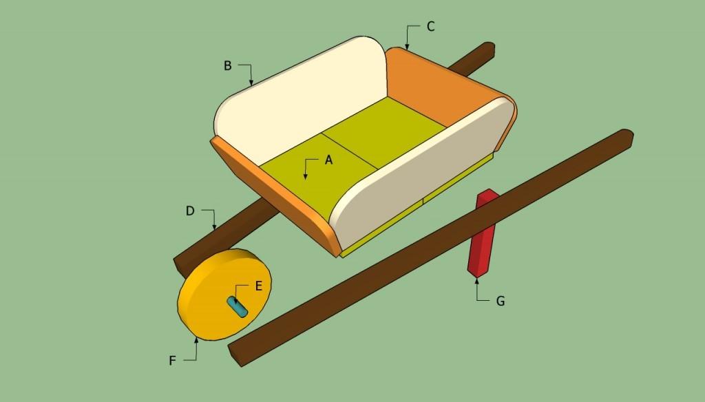 Схема деревянной тачки