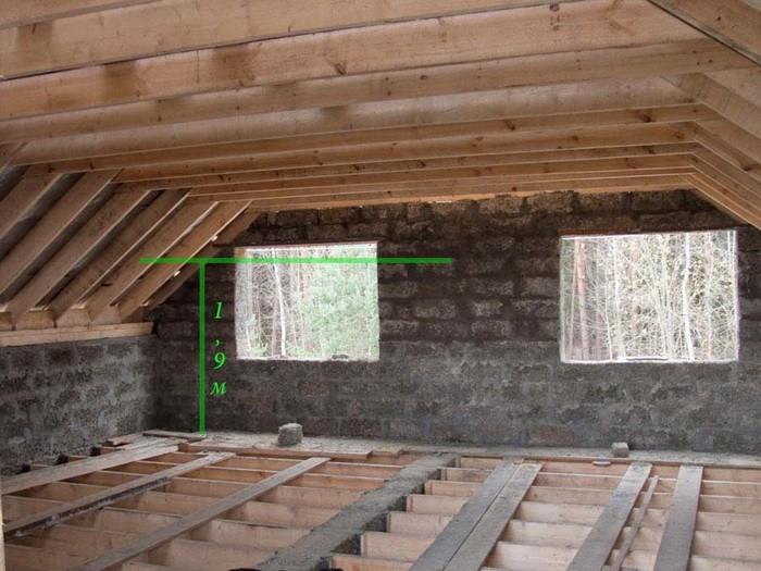 Двухскатная крыша стропильная система