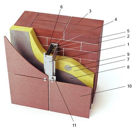 Схема вентилируемого фасада из керамогранита фото