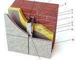 Схема вентилируемого фасада из натурального камня