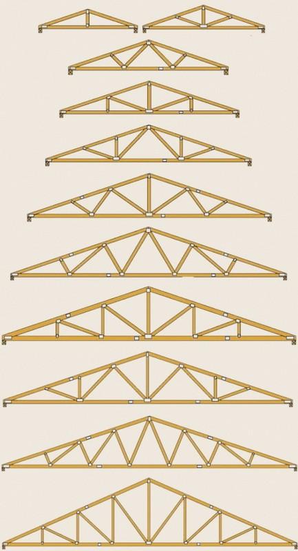 Двухскатная крыша лежень фото