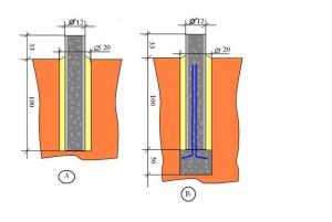 Фундамент столбчатый с применением асбестовых труб