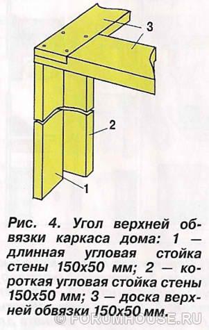 shema-krepleniye-uglovykh-stoyek4