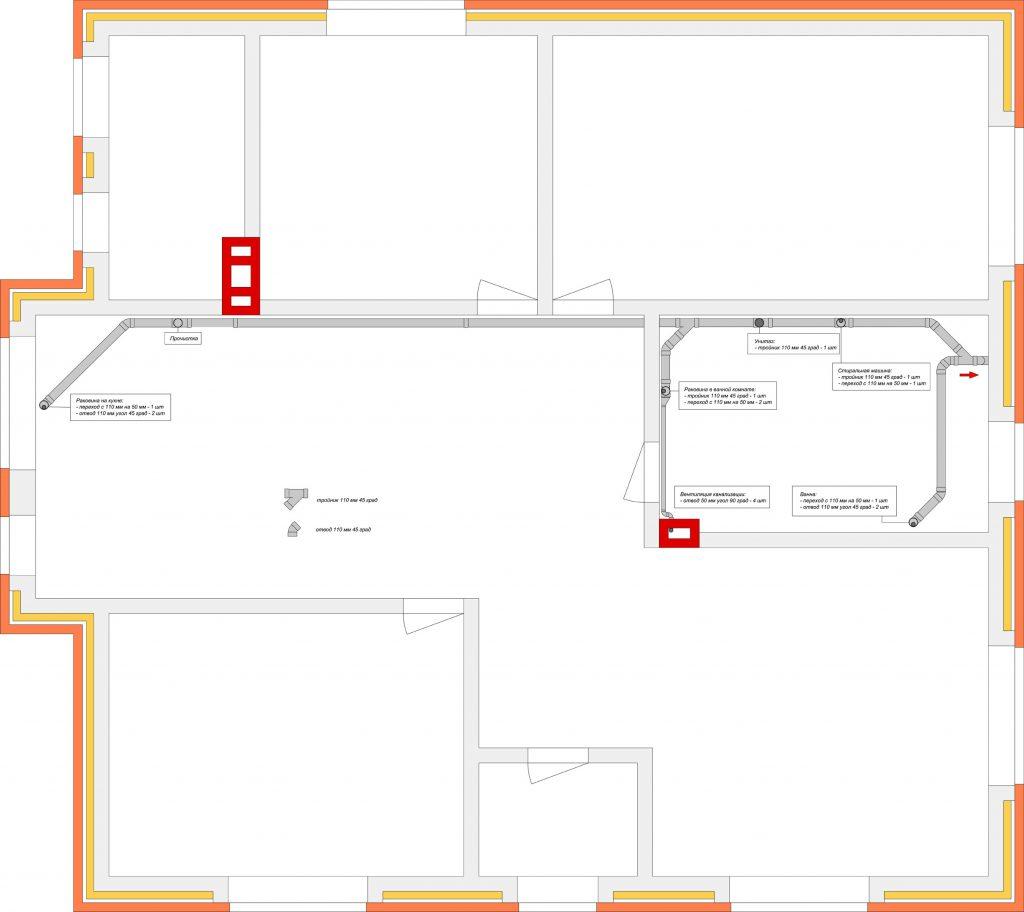 Канализация частного дома: подробная схема