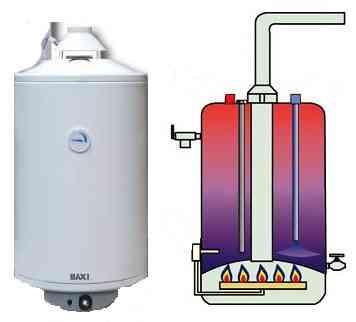 Накопительный газовый водонагреватель — бойлер