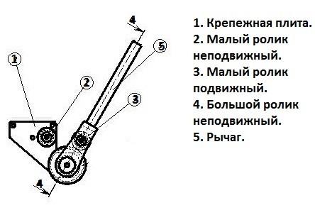 Трубогиб профильной трубы