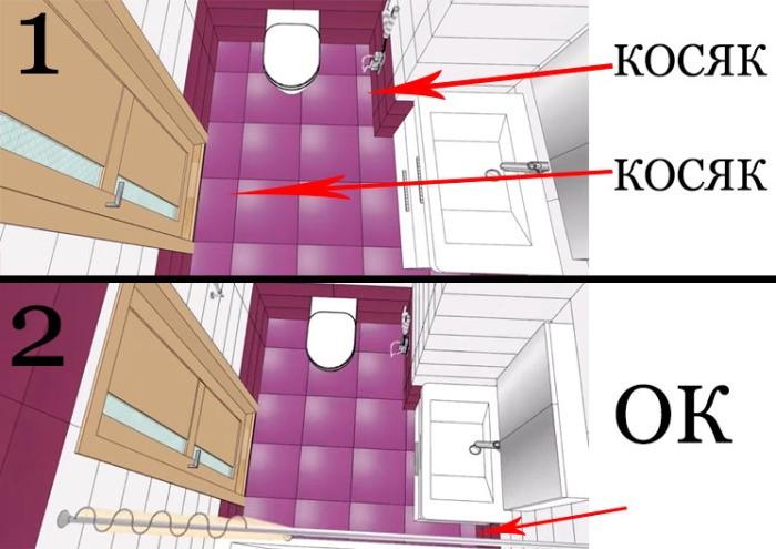 горизонтальная раскладка кафеля в ванной фото
