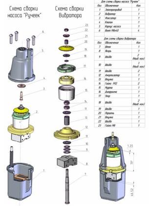 Составные части вибрационных погружных насосных устройств
