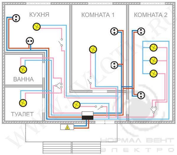 как сделать электропроводку в квартире своими руками