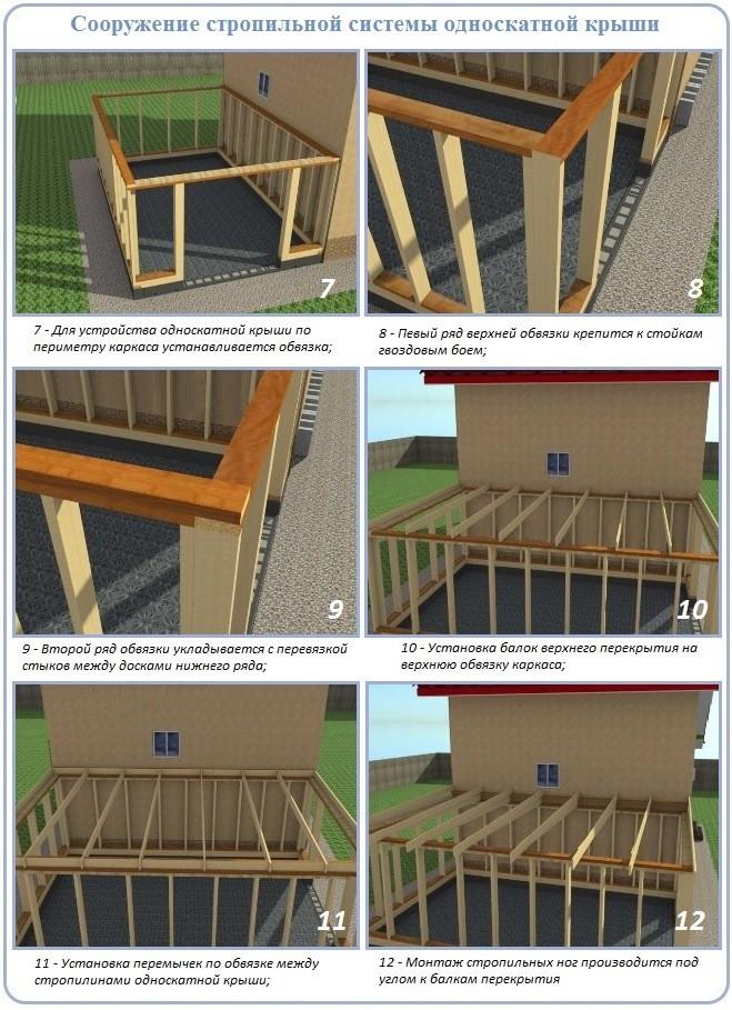 Стропильная система гаража-пристройки