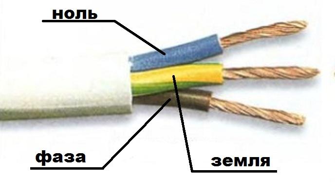 Цветовая маркировка в однофазной трёхпроводной сети 220В