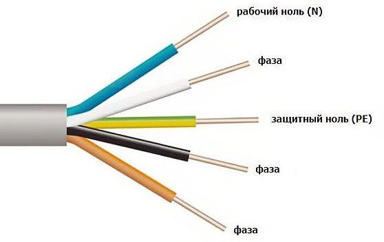 Цветовые обозначения проводов в трёхфазной сети 380В