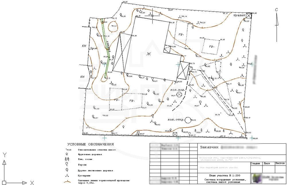 План участка, необходимый для подключения к водопроводу