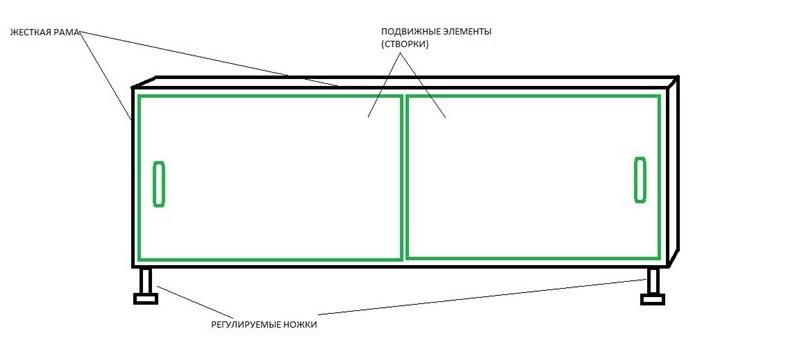 Раздвижной экран: типовое устройство