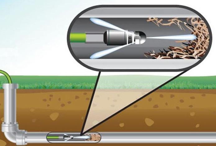 Как прочистить канализацию гидродинамическим способом и возможности теледиагностики