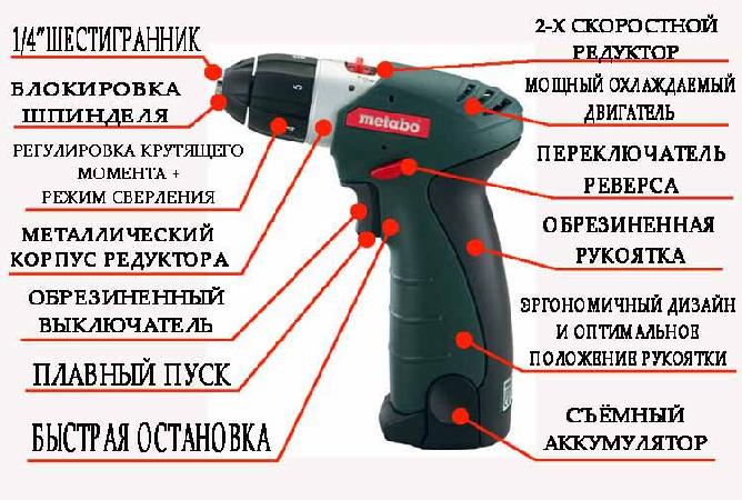 Ремонт шуруповерта