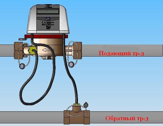 Достали астрономические счета за отопление – попробуйте установить теплосчетчик, а мы поможем!