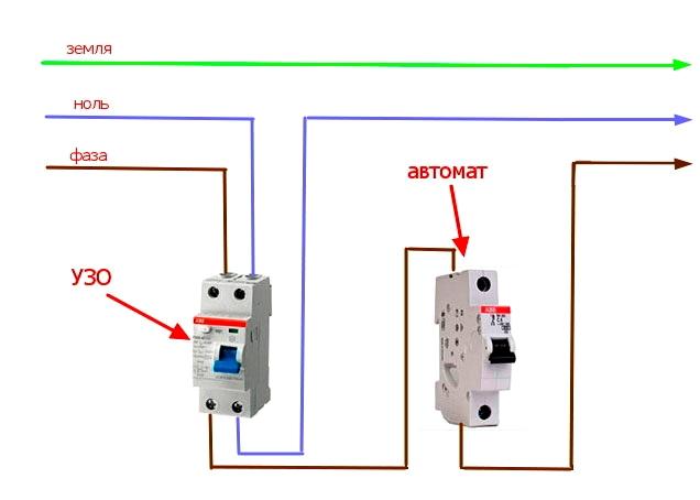 Как подключить УЗО и автомат