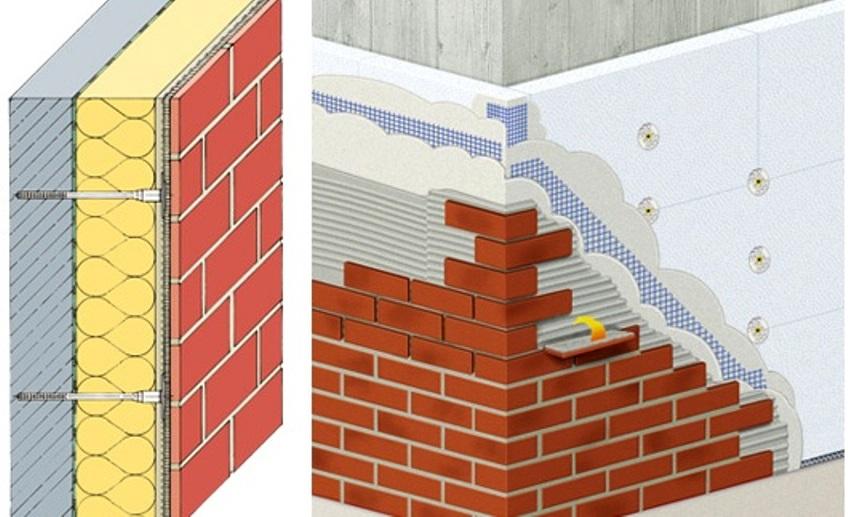 Особенности выполнения облицовки стены или цоколя мокрым методом