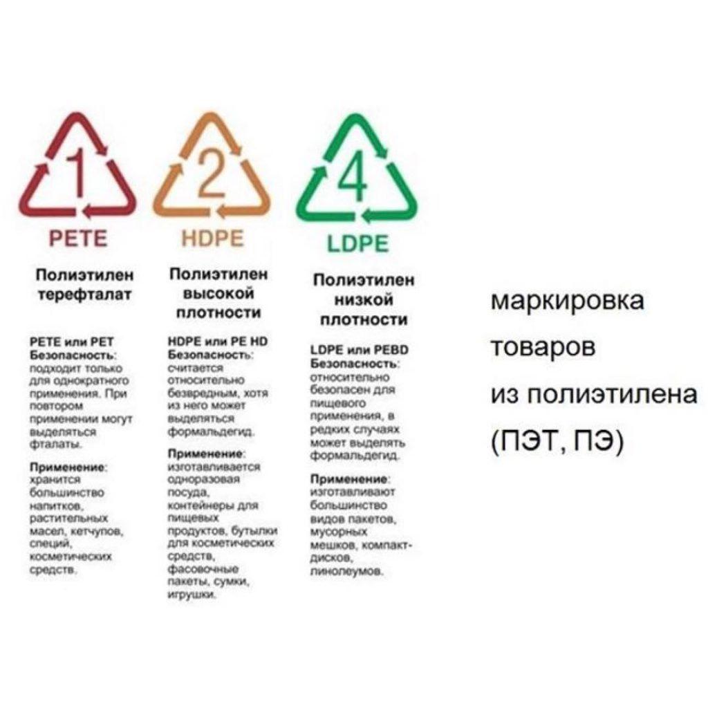 Вредный для здоровья пластик